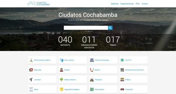 Portada: Ciudatos Cochabamba